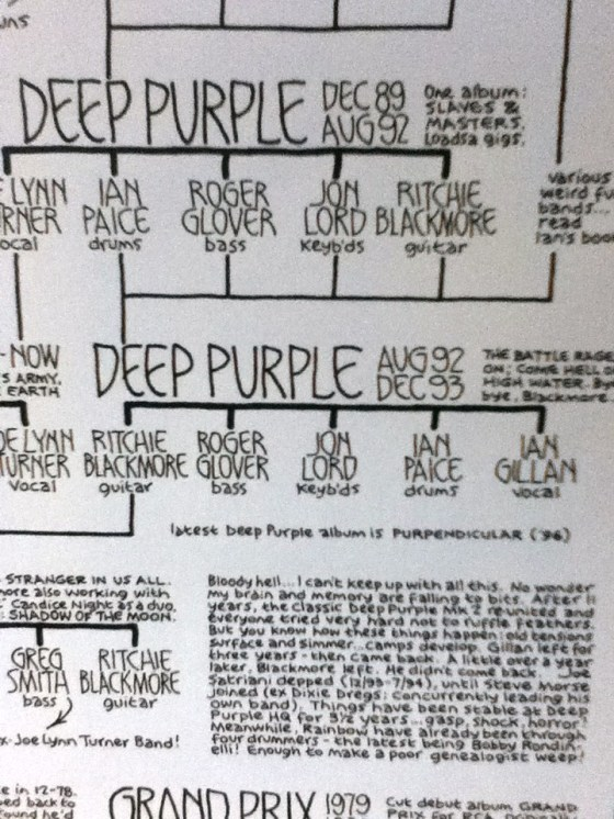 Pete Frame Rock Family Tree Deep Purple