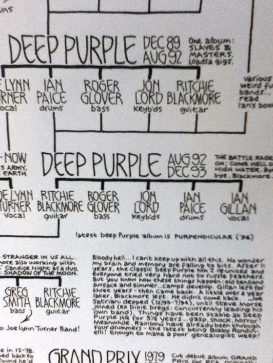 Pete Frame Rock Family Tree Deep Purple